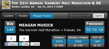 Varmint 1/2 Marathon results