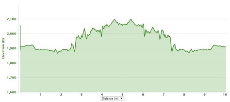 8-28-14 elevation