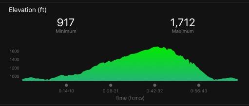 BR2016 elevation