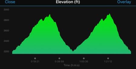 5-22-16 elevation